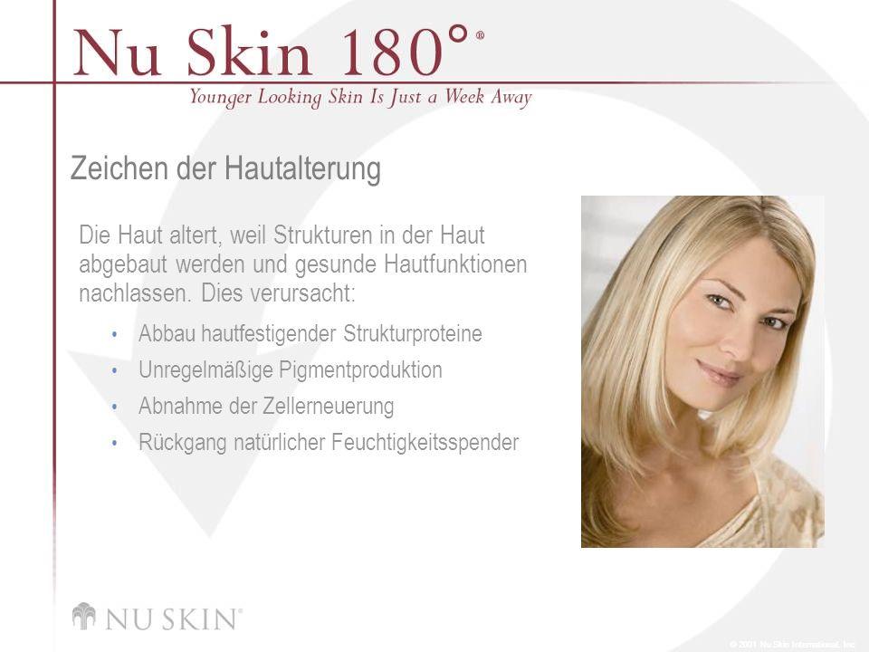 © 2001 Nu Skin International, Inc Zeichen der Hautalterung Die nachlassenden Hautfunktionen führen zu sichtbaren Zeichen der Alterung: Linien und Falten Verlust der Festigkeit Ungleichmäßiger Hautton und Verfärbungen Raue Hautoberfläche Fahl wirkende, blasse Haut Vergrößerte Poren Trockene Haut