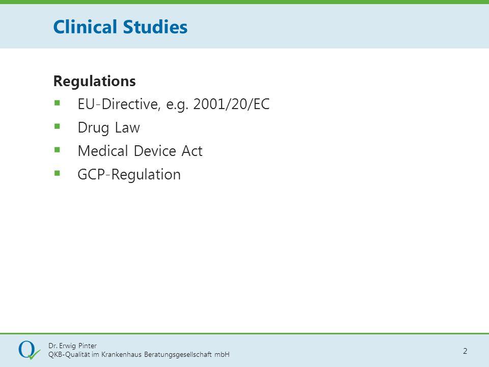 Dr. Erwig Pinter QKB-Qualität im Krankenhaus Beratungsgesellschaft mbH 2 Regulations  EU-Directive, e.g. 2001/20/EC  Drug Law  Medical Device Act 