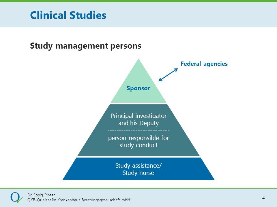 Dr. Erwig Pinter QKB-Qualität im Krankenhaus Beratungsgesellschaft mbH 4 Study management persons Clinical Studies Principal investigator and his Depu