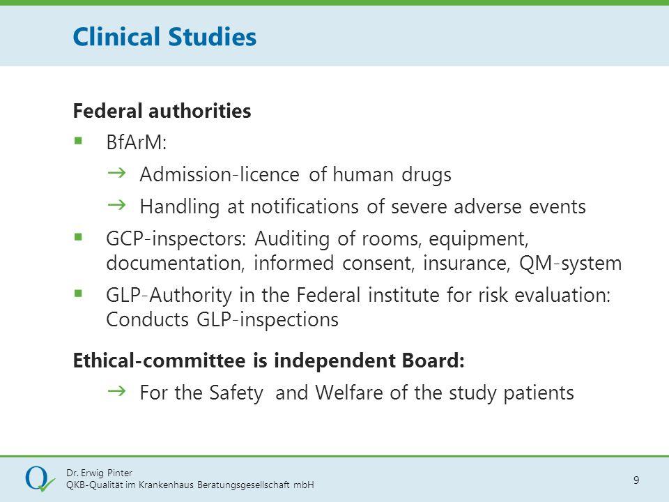 Dr. Erwig Pinter QKB-Qualität im Krankenhaus Beratungsgesellschaft mbH 9 Federal authorities  BfArM:  Admission-licence of human drugs  Handling at
