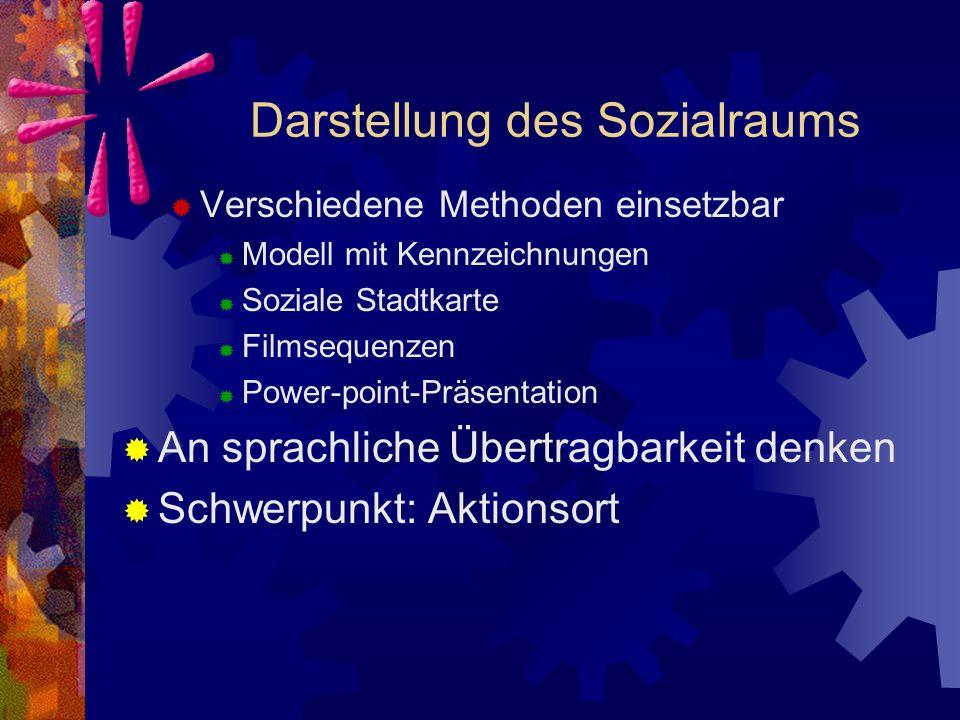 Darstellung des Sozialraums  Verschiedene Methoden einsetzbar  Modell mit Kennzeichnungen  Soziale Stadtkarte  Filmsequenzen  Power-point-Präsentation  An sprachliche Übertragbarkeit denken  Schwerpunkt: Aktionsort