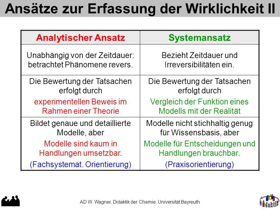 Ansätze zur Erfassung der Wirklichkeit II AD W. Wagner, Didaktik der Chemie, Universität Bayreuth Analytischer AnsatzSystemansatz Unabhängig von der Z