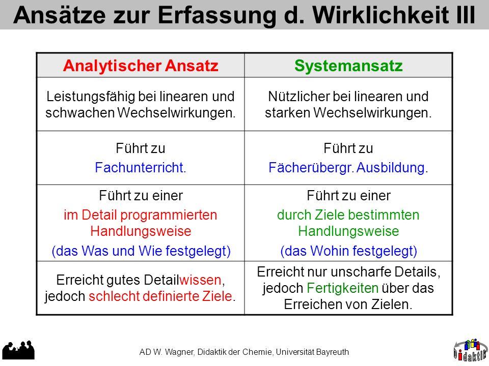 Ansätze zur Erfassung d. Wirklichkeit III AD W. Wagner, Didaktik der Chemie, Universität Bayreuth Analytischer AnsatzSystemansatz Leistungsfähig bei l