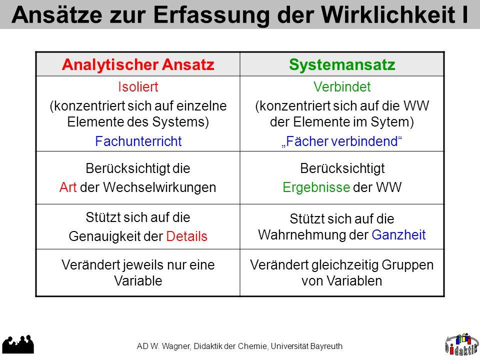 Ansätze zur Erfassung der Wirklichkeit I AD W. Wagner, Didaktik der Chemie, Universität Bayreuth Analytischer AnsatzSystemansatz Isoliert (konzentrier