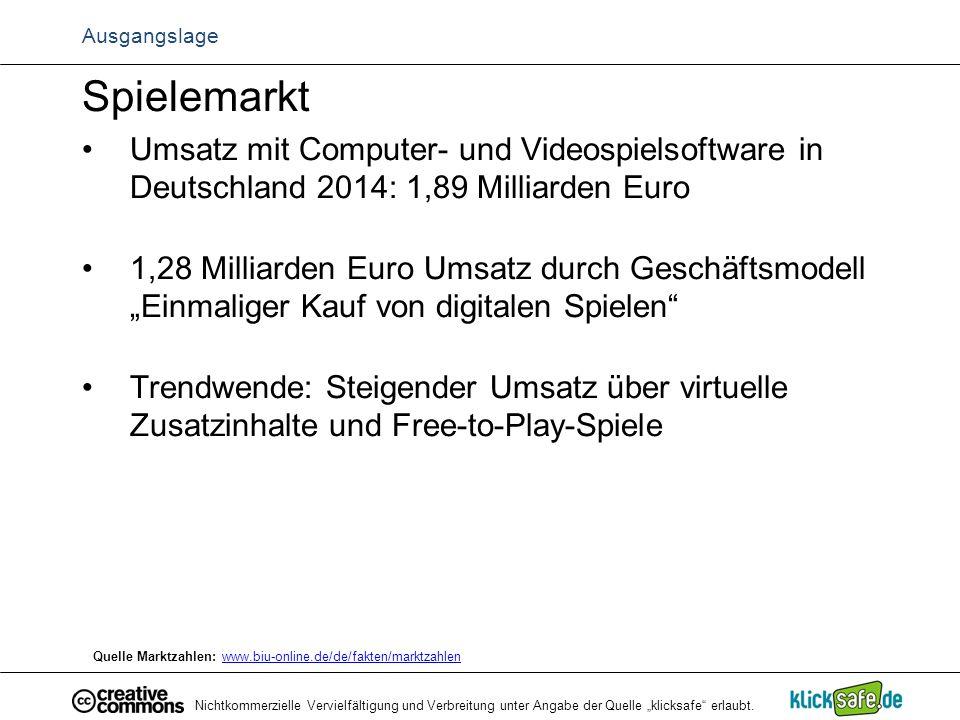 """Nichtkommerzielle Vervielfältigung und Verbreitung unter Angabe der Quelle """"klicksafe"""" erlaubt. Spielemarkt Umsatz mit Computer- und Videospielsoftwar"""