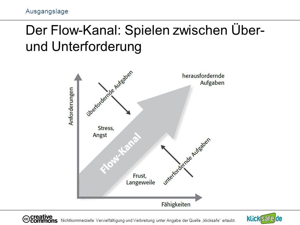 """Nichtkommerzielle Vervielfältigung und Verbreitung unter Angabe der Quelle """"klicksafe"""" erlaubt. Der Flow-Kanal: Spielen zwischen Über- und Unterforder"""