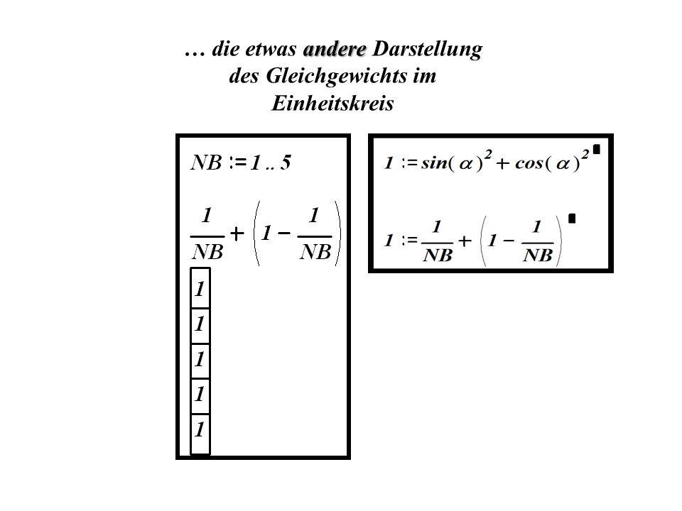 andere … die etwas andere Darstellung des Gleichgewichts im Einheitskreis