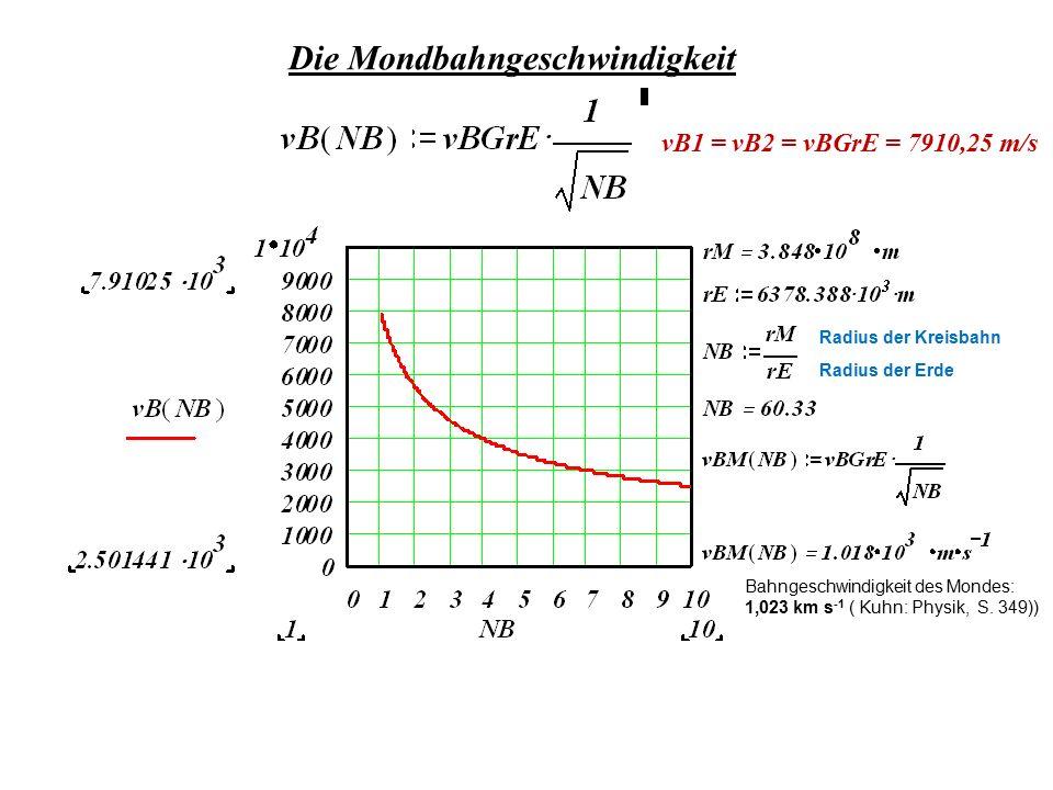 Die Mondbahngeschwindigkeit Radius der Kreisbahn Radius der Erde Bahngeschwindigkeit des Mondes: 1,023 km s -1 ( Kuhn: Physik, S. 349)) vB1 = vB2 = vB