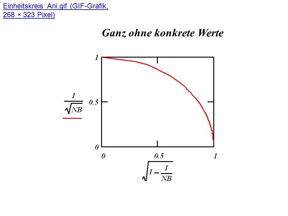 Ganz ohne konkrete Werte Einheitskreis_Ani.gif (GIF-Grafik, 268 × 323 Pixel)