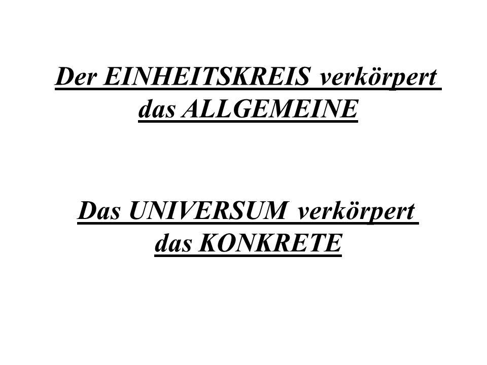 Der EINHEITSKREIS verkörpert das ALLGEMEINE Das UNIVERSUM verkörpert das KONKRETE