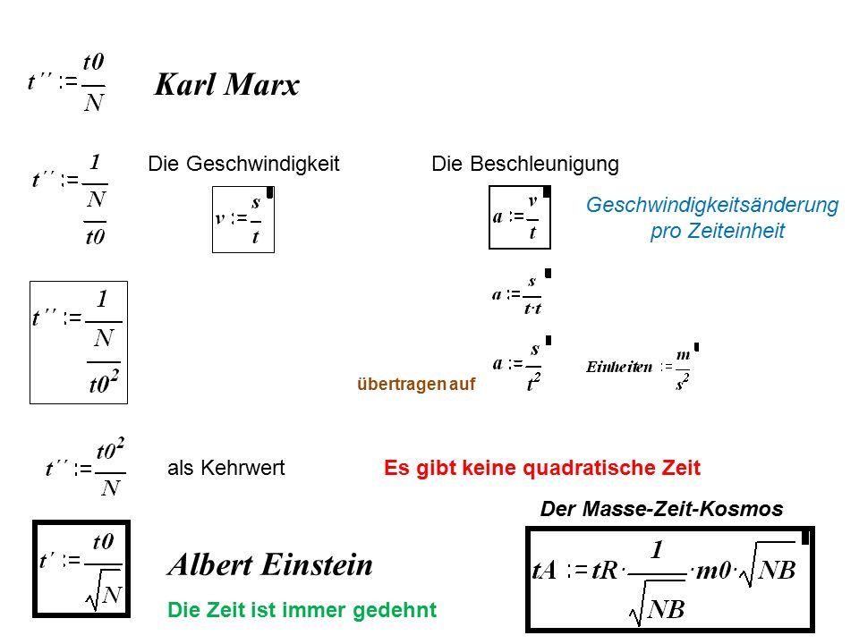 Die GeschwindigkeitDie Beschleunigung übertragen auf Karl Marx Albert Einstein als Kehrwert Geschwindigkeitsänderung pro Zeiteinheit Es gibt keine qua
