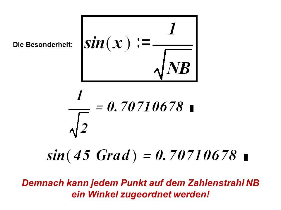Die GeschwindigkeitDie Beschleunigung übertragen auf Karl Marx Albert Einstein als Kehrwert Geschwindigkeitsänderung pro Zeiteinheit Es gibt keine quadratische Zeit Die Zeit ist immer gedehnt Der Masse-Zeit-Kosmos