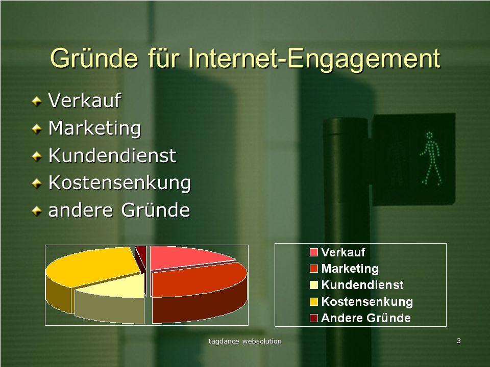 tagdance websolution 3 Gründe für Internet-Engagement VerkaufMarketingKundendienstKostensenkung andere Gründe