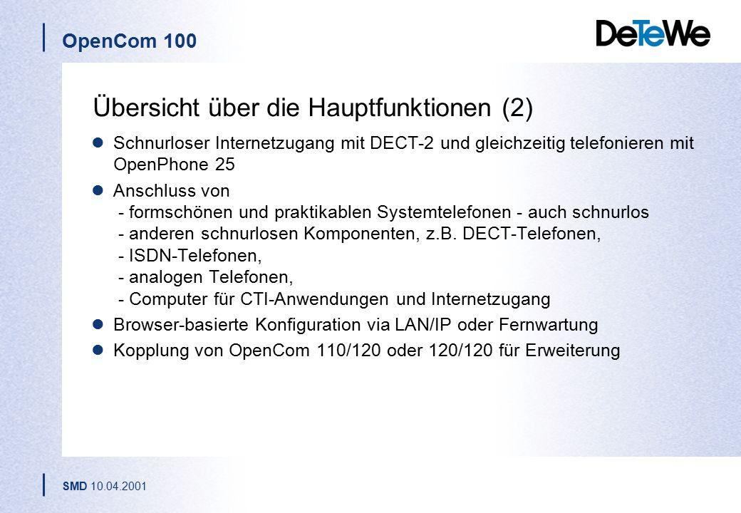 OpenCom 100 SMD 10.04.2001 Übersicht über die Hauptfunktionen (2) Schnurloser Internetzugang mit DECT-2 und gleichzeitig telefonieren mit OpenPhone 25 Anschluss von - formschönen und praktikablen Systemtelefonen - auch schnurlos - anderen schnurlosen Komponenten, z.B.