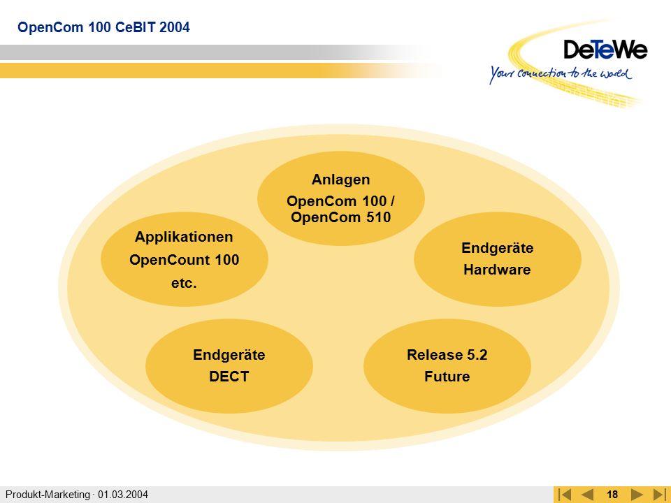 Produkt-Marketing · 01.03.2004 OpenCom 100 CeBIT 2004 18 Applikationen OpenCount 100 etc. Endgeräte Hardware Anlagen OpenCom 100 / OpenCom 510 Endgerä