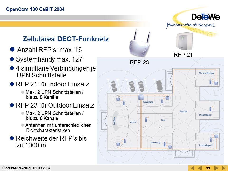 Produkt-Marketing · 01.03.2004 OpenCom 100 CeBIT 2004 19 Zellulares DECT-Funknetz Anzahl RFP's: max. 16 Systemhandy max. 127 4 simultane Verbindungen