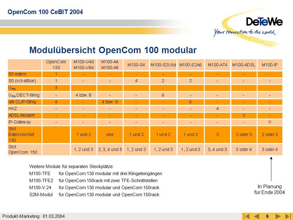 Produkt-Marketing · 01.03.2004 OpenCom 100 CeBIT 2004 6 Modulübersicht OpenCom 100 modular Weitere Module für separaten Steckplätze: M100-TFE für Open