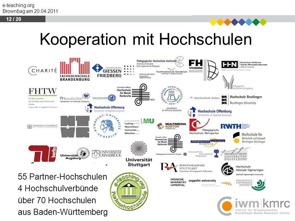 e-teaching.org Brownbag am 20.04.2011 Kooperation mit Hochschulen 55 Partner-Hochschulen 4 Hochschulverbünde über 70 Hochschulen aus Baden-Württemberg