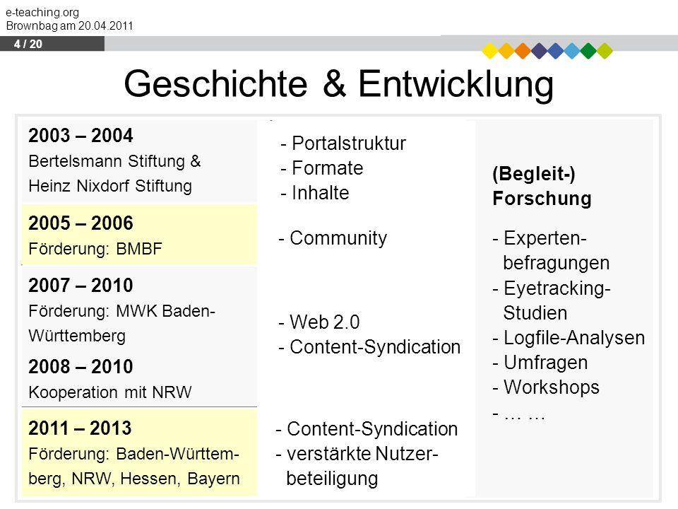 e-teaching.org Brownbag am 20.04.2011 Geschichte & Entwicklung - Portalstruktur - Formate - Inhalte - Community - Web 2.0 - Content-Syndication (Begle