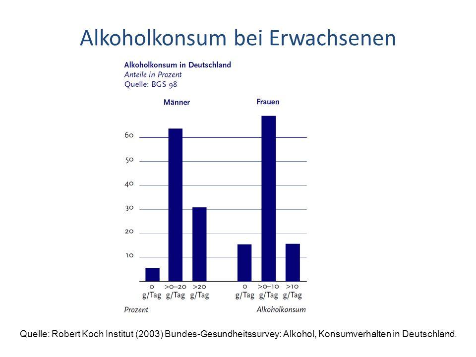 Alkoholkonsum bei Erwachsenen Quelle: Robert Koch Institut (2003) Bundes-Gesundheitssurvey: Alkohol, Konsumverhalten in Deutschland.