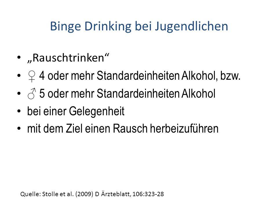 """Binge Drinking bei Jugendlichen """"Rauschtrinken"""" ♀ 4 oder mehr Standardeinheiten Alkohol, bzw. ♂ 5 oder mehr Standardeinheiten Alkohol bei einer Gelege"""