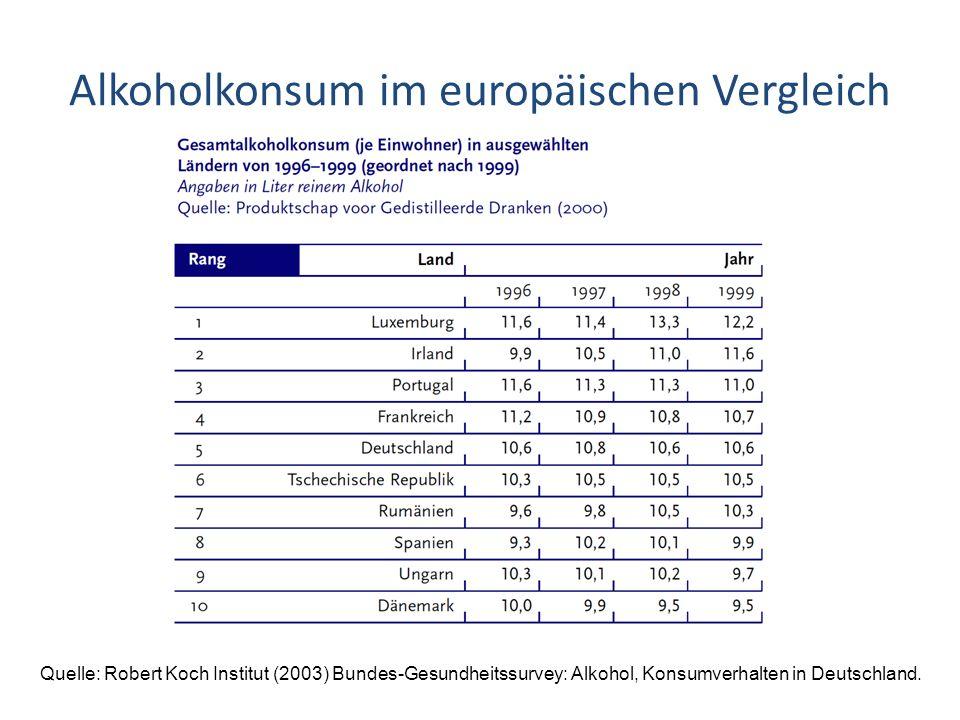 Alkoholkonsum im europäischen Vergleich Quelle: Robert Koch Institut (2003) Bundes-Gesundheitssurvey: Alkohol, Konsumverhalten in Deutschland.