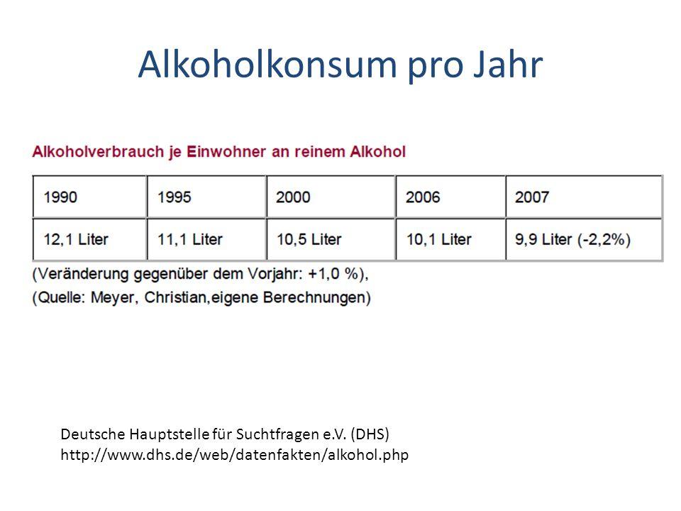 Alkoholkonsum pro Jahr Deutsche Hauptstelle für Suchtfragen e.V. (DHS) http://www.dhs.de/web/datenfakten/alkohol.php