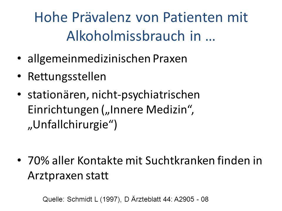 Hohe Prävalenz von Patienten mit Alkoholmissbrauch in … allgemeinmedizinischen Praxen Rettungsstellen stationären, nicht-psychiatrischen Einrichtungen