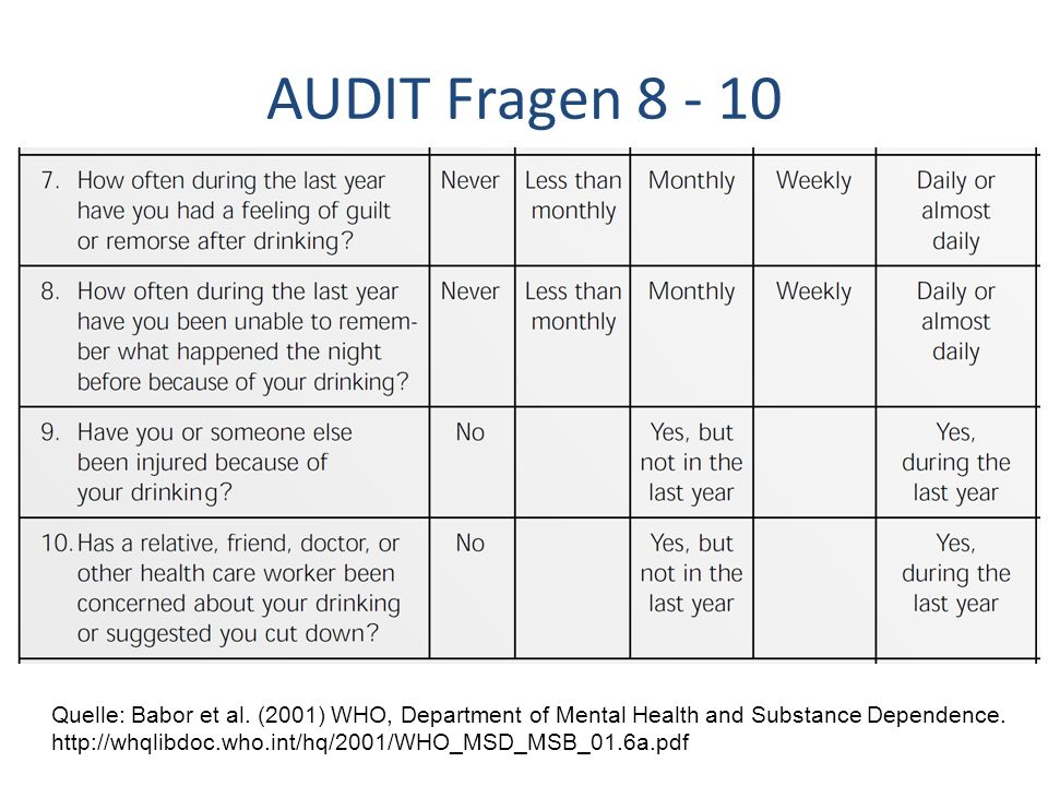 AUDIT Fragen 8 - 10 Quelle: Babor et al. (2001) WHO, Department of Mental Health and Substance Dependence. http://whqlibdoc.who.int/hq/2001/WHO_MSD_MS
