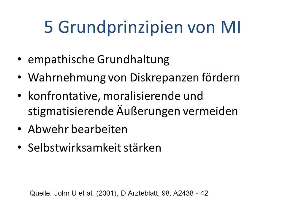 5 Grundprinzipien von MI empathische Grundhaltung Wahrnehmung von Diskrepanzen fördern konfrontative, moralisierende und stigmatisierende Äußerungen v