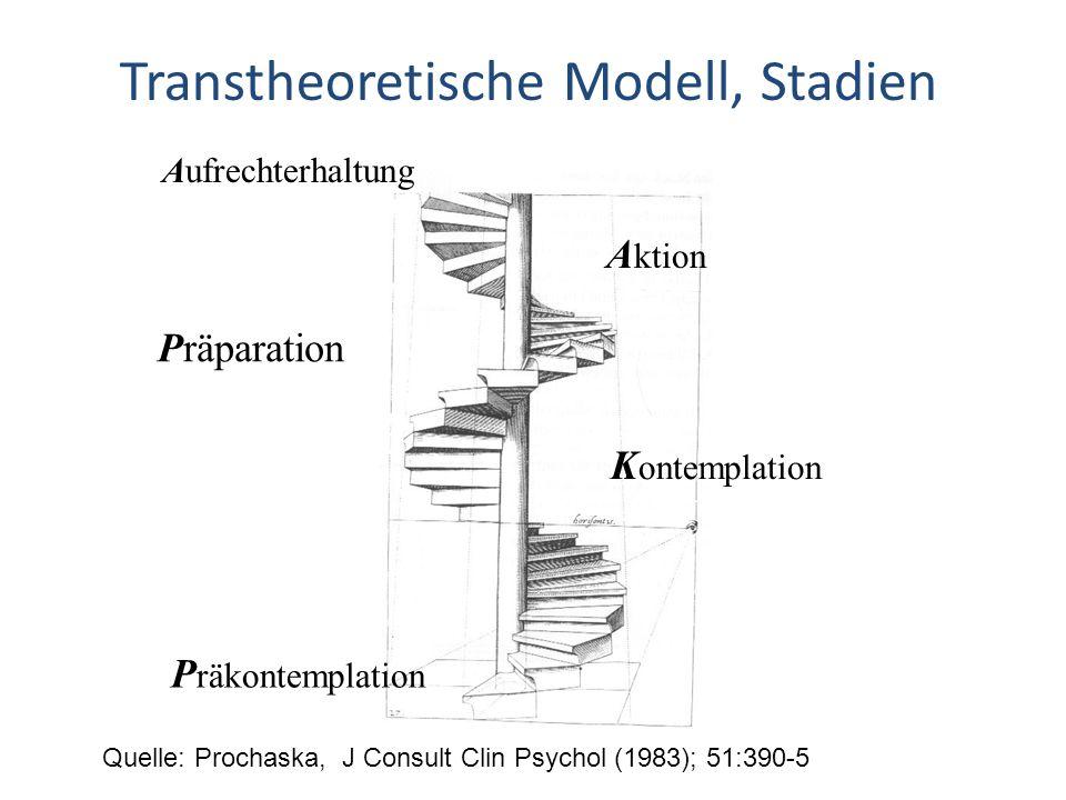P räkontemplation K ontemplation A ktion Aufrechterhaltung Transtheoretische Modell, Stadien Quelle: Prochaska, J Consult Clin Psychol (1983); 51:390-