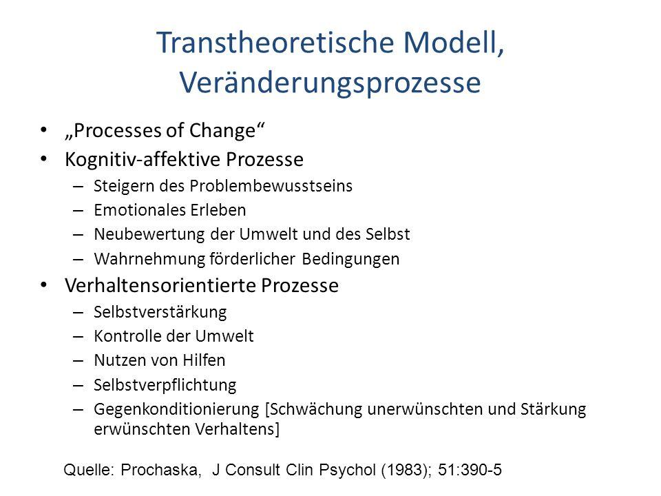 """Transtheoretische Modell, Veränderungsprozesse """"Processes of Change"""" Kognitiv-affektive Prozesse – Steigern des Problembewusstseins – Emotionales Erle"""