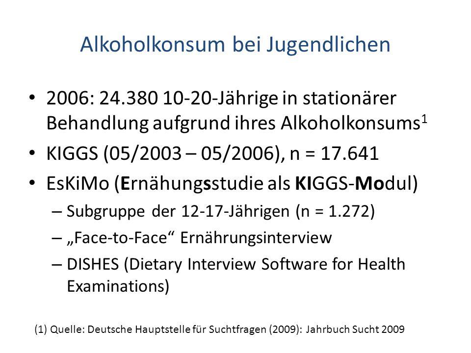 Alkoholkonsum bei Jugendlichen 2006: 24.380 10-20-Jährige in stationärer Behandlung aufgrund ihres Alkoholkonsums 1 KIGGS (05/2003 – 05/2006), n = 17.