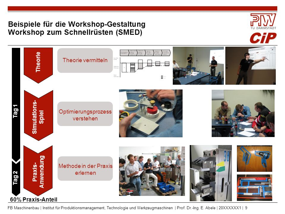 CiP FB Maschinenbau | Institut für Produktionsmanagement, Technologie und Werkzeugmaschinen | Prof. Dr.-Ing. E. Abele | 20XXXXXX1 | 9 Beispiele für di
