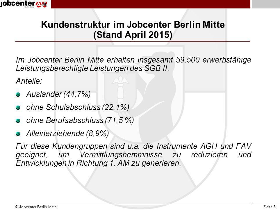 Seite 5 Kundenstruktur im Jobcenter Berlin Mitte (Stand April 2015) Im Jobcenter Berlin Mitte erhalten insgesamt 59.500 erwerbsfähige Leistungsberecht
