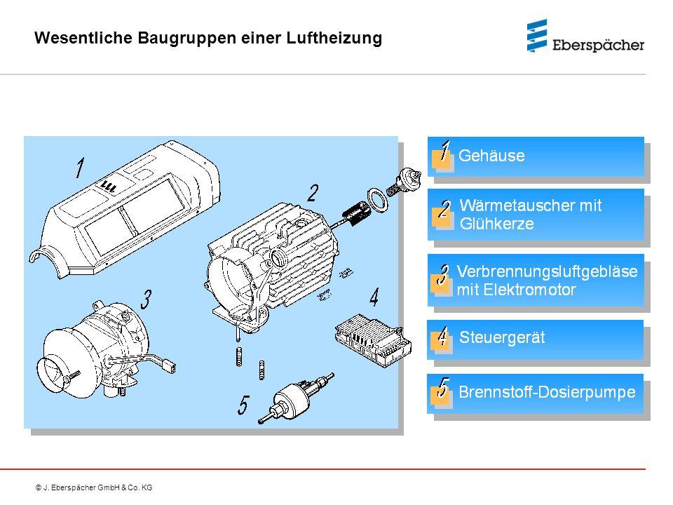 © J. Eberspächer GmbH & Co. KG Wesentliche Baugruppen einer Luftheizung