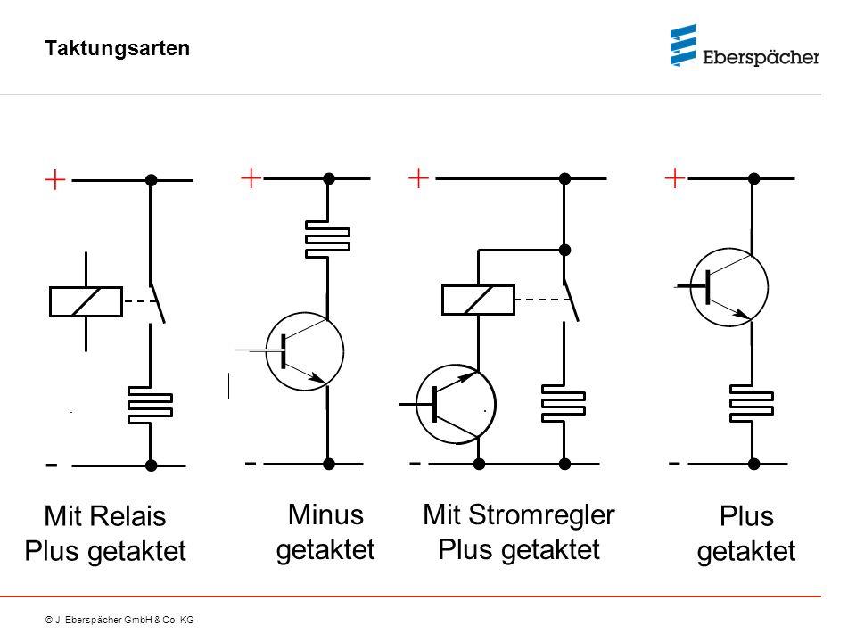 © J. Eberspächer GmbH & Co. KG. + -. Minus getaktet. + -. Plus getaktet.. +. -. Mit Stromregler Plus getaktet. +. - Mit Relais Plus getaktet Taktungsa