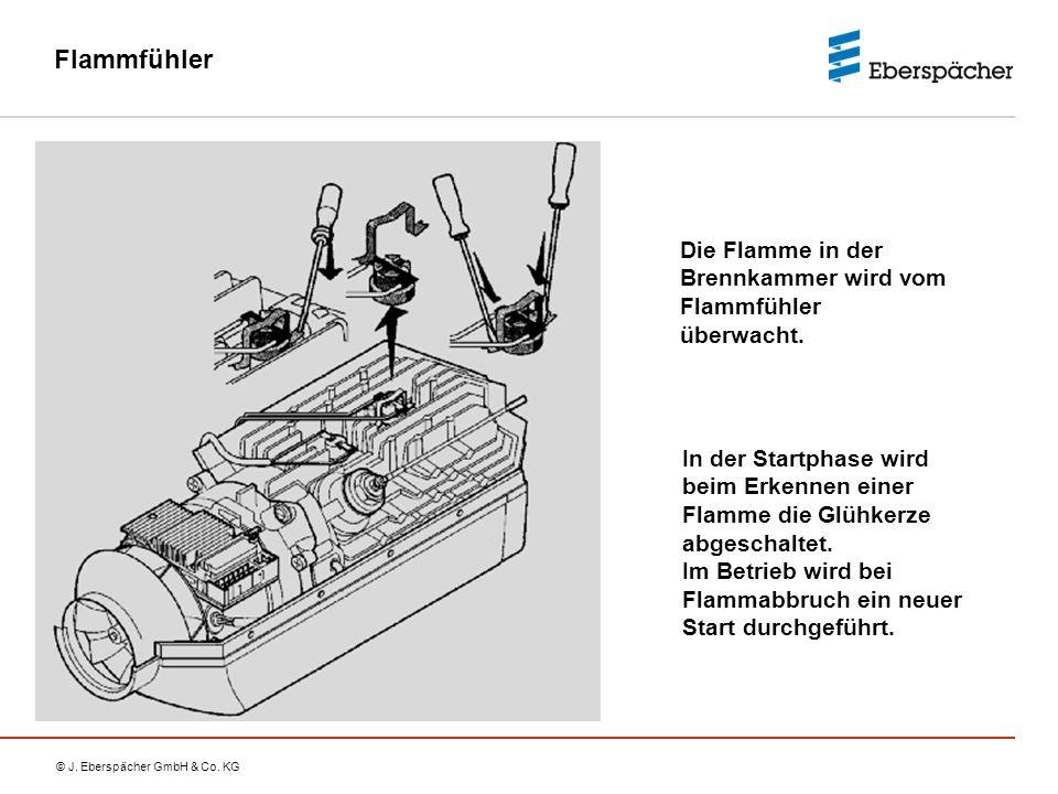 © J. Eberspächer GmbH & Co. KG Flammfühler In der Startphase wird beim Erkennen einer Flamme die Glühkerze abgeschaltet. Im Betrieb wird bei Flammabbr