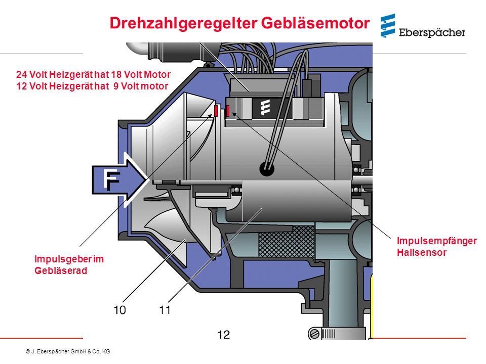 © J. Eberspächer GmbH & Co. KG 24 Volt Heizgerät hat 18 Volt Motor 12 Volt Heizgerät hat 9 Volt motor Impulsgeber im Gebläserad Impulsempfänger Hallse