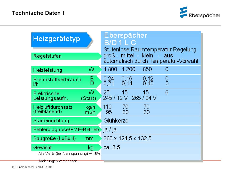 © J. Eberspächer GmbH & Co. KG Technische Daten II