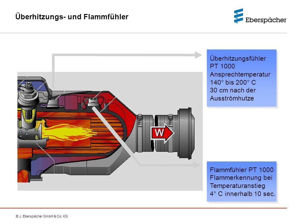 © J. Eberspächer GmbH & Co. KG Überhitzungs- und Flammfühler Überhitzungsfühler PT 1000 Ansprechtemperatur 140° bis 200° C 30 cm nach der Ausströmhutz