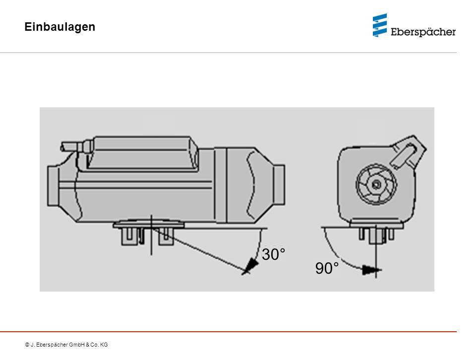 © J. Eberspächer GmbH & Co. KG Einbaulagen 30° 90°