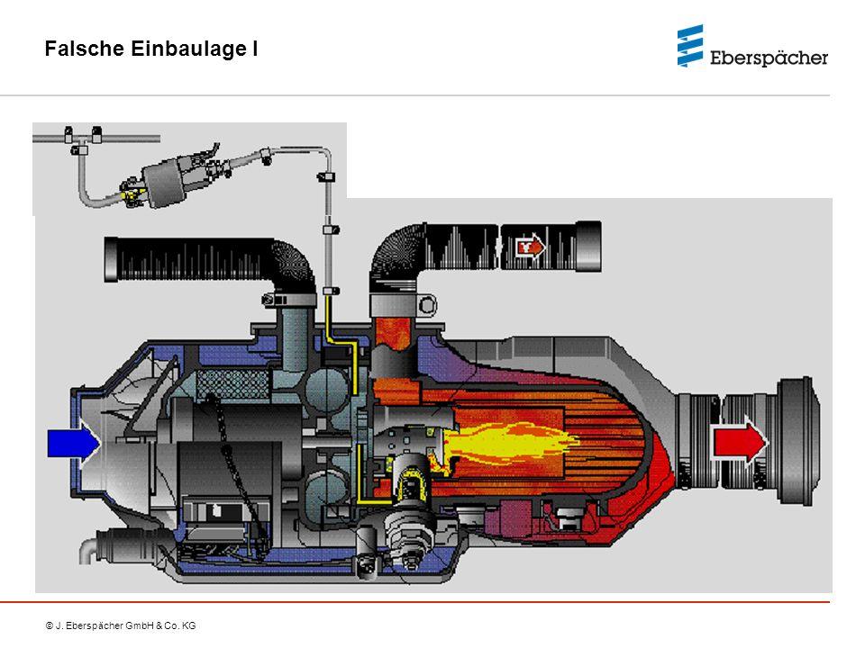 © J. Eberspächer GmbH & Co. KG Falsche Einbaulage I