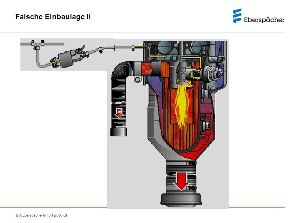 © J. Eberspächer GmbH & Co. KG Falsche Einbaulage II
