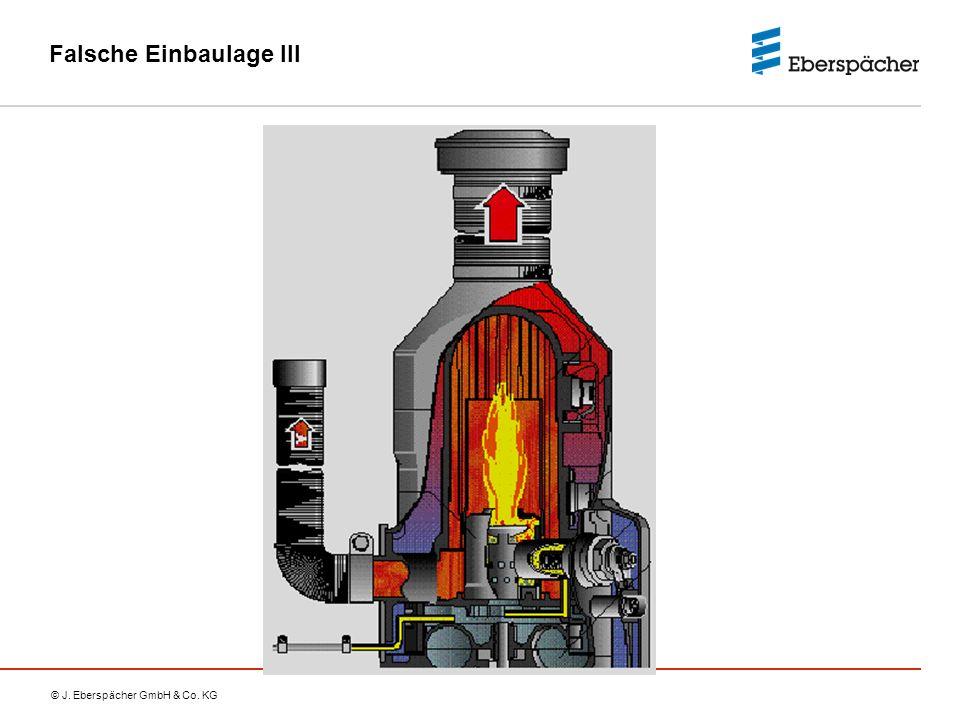 © J. Eberspächer GmbH & Co. KG Falsche Einbaulage III