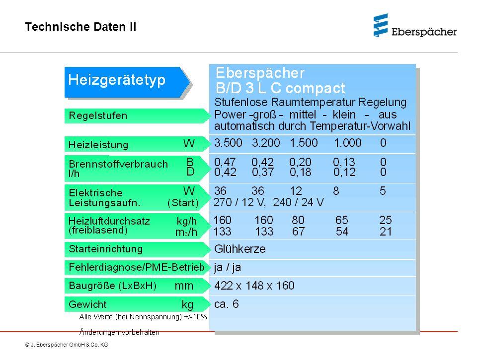 © J. Eberspächer GmbH & Co. KG 1 Überhitzungsschalter 2 Flammfühler