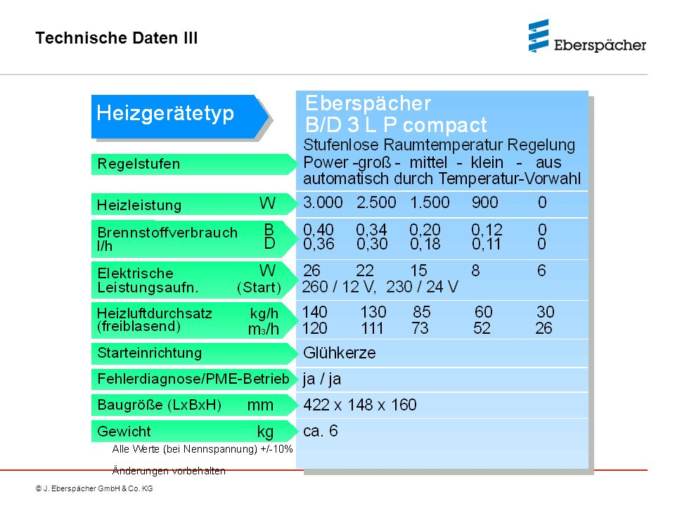 © J. Eberspächer GmbH & Co. KG Technische Daten III
