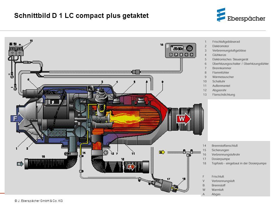 © J. Eberspächer GmbH & Co. KG Schnittbild D 1 LC compact plus getaktet