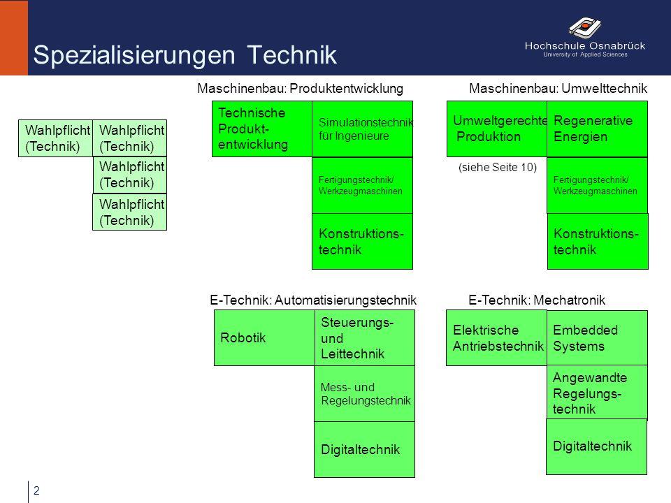 Spezialisierungen Technik Steuerungs- und Leittechnik Umweltgerechte Produktion Regenerative Energien Elektrische Antriebstechnik Technische Produkt-