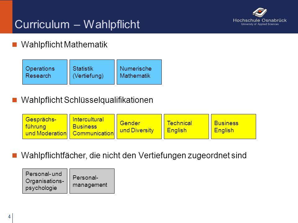 Curriculum – Wahlpflicht Wahlpflicht Mathematik Wahlpflicht Schlüsselqualifikationen Wahlpflichtfächer, die nicht den Vertiefungen zugeordnet sind 4 O